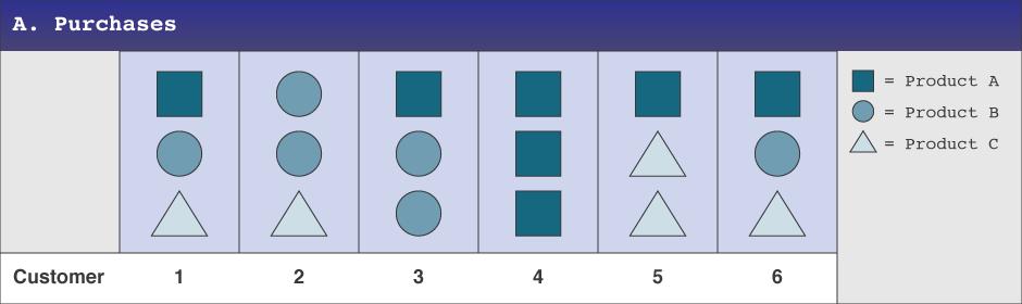 chart1a