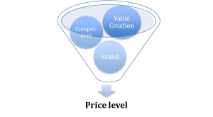 Value funnel 14-5